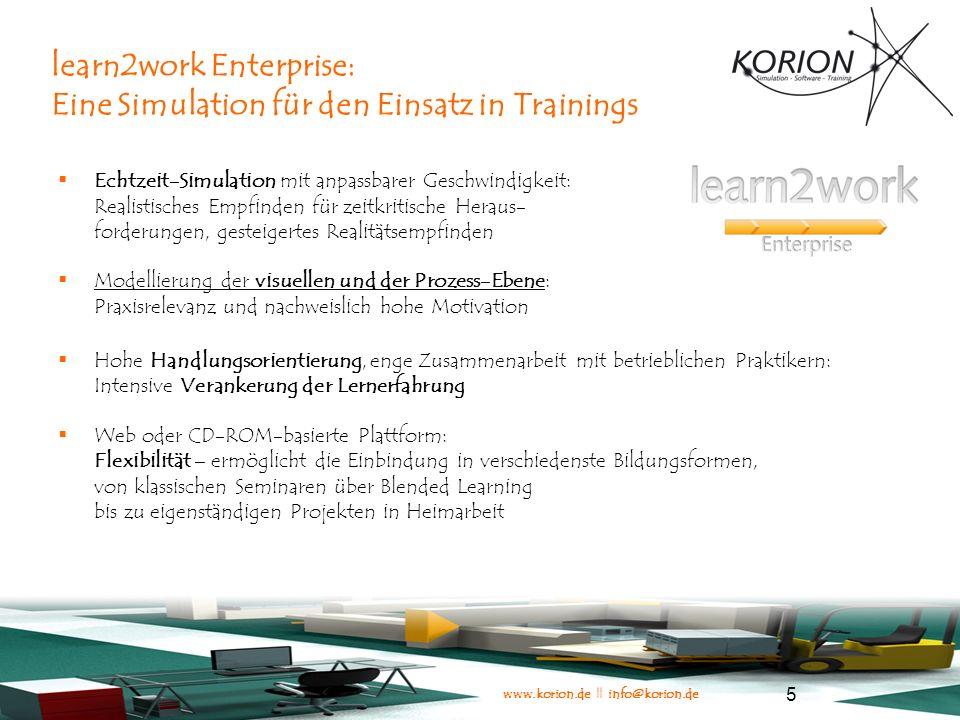 www.korion.de || info@korion.de 6 learn2work Enterprise: Inhaltliche Leitfragen Wie funktioniert ein Unternehmen.