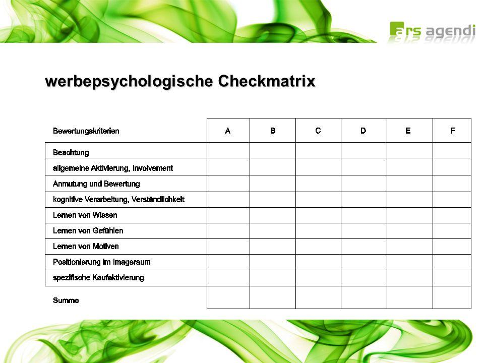 werbepsychologische Checkmatrix