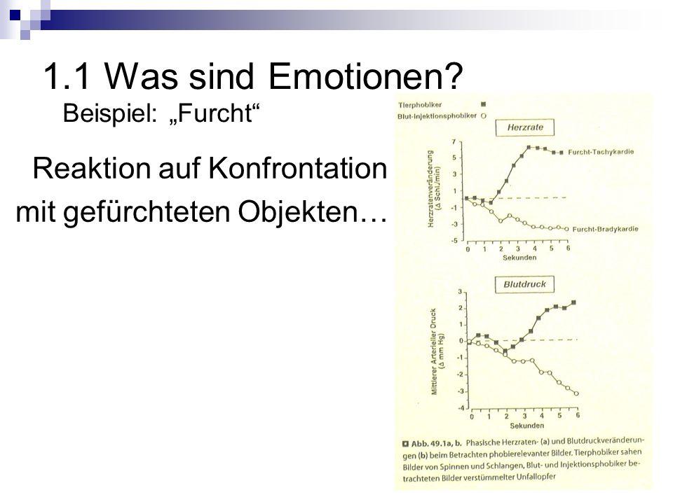 1.1 Was sind Emotionen? Reaktion auf Konfrontation mit gefürchteten Objekten… Beispiel: Furcht