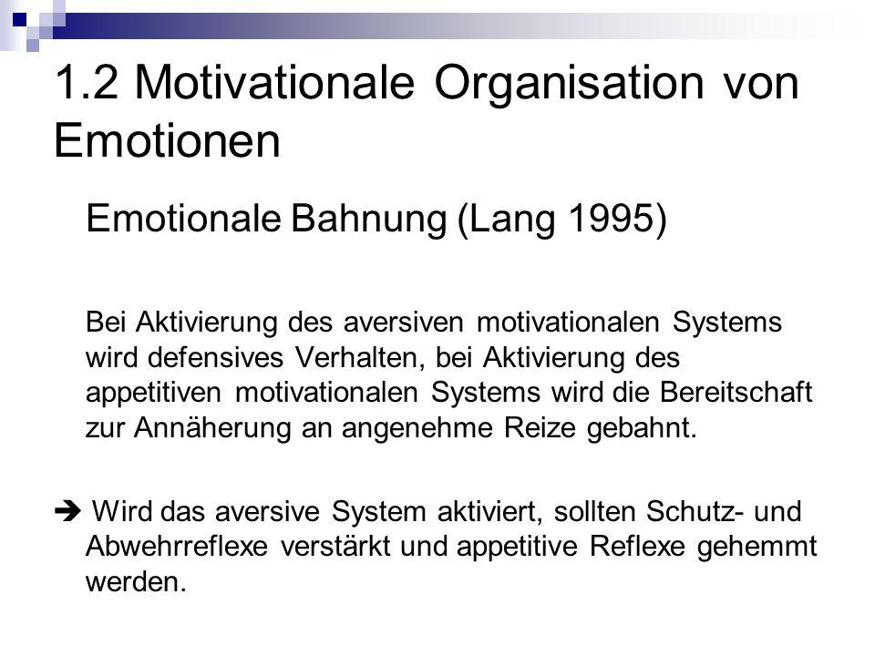 1.2 Motivationale Organisation von Emotionen Emotionale Bahnung (Lang 1995) Bei Aktivierung des aversiven motivationalen Systems wird defensives Verhalten, bei Aktivierung des appetitiven motivationalen Systems wird die Bereitschaft zur Annäherung an angenehme Reize gebahnt.