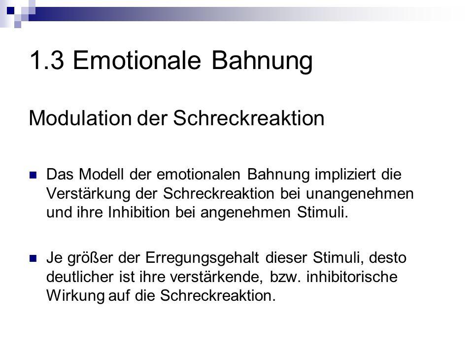 1.3 Emotionale Bahnung Modulation der Schreckreaktion Das Modell der emotionalen Bahnung impliziert die Verstärkung der Schreckreaktion bei unangenehmen und ihre Inhibition bei angenehmen Stimuli.