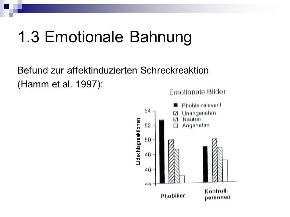 1.3 Emotionale Bahnung Befund zur affektinduzierten Schreckreaktion (Hamm et al.