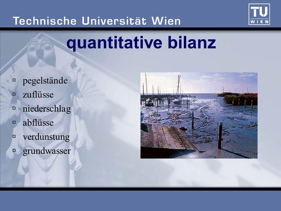 quantitative bilanz pegelstände zuflüsse niederschlag abflüsse verdunstung grundwasser