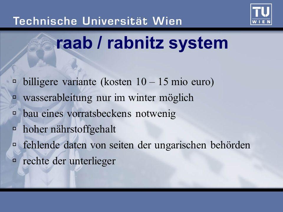 raab / rabnitz system billigere variante (kosten 10 – 15 mio euro) wasserableitung nur im winter möglich bau eines vorratsbeckens notwenig hoher nährstoffgehalt fehlende daten von seiten der ungarischen behörden rechte der unterlieger