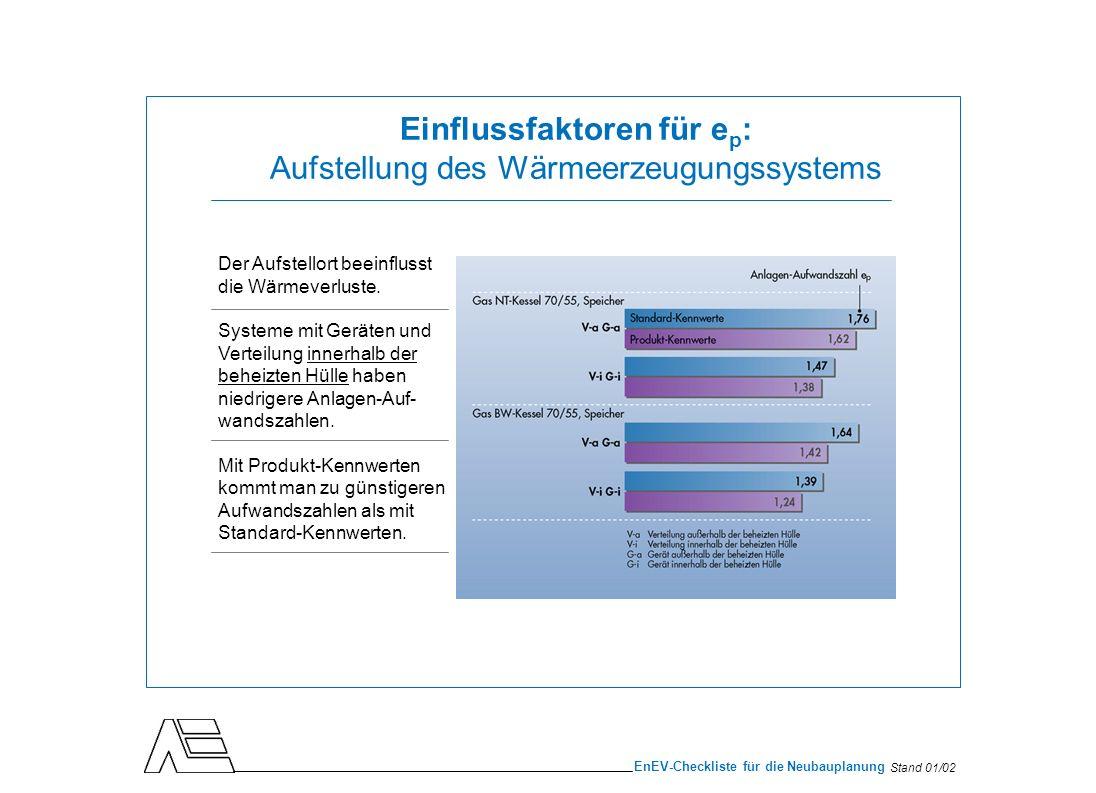 Stand 01/02 EnEV-Checkliste für die Neubauplanung Einflussfaktoren für e p : Aufstellung des Wärmeerzeugungssystems Der Aufstellort beeinflusst die Wä