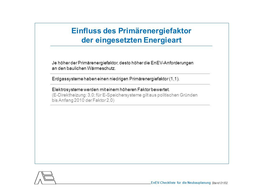 Stand 01/02 EnEV-Checkliste für die Neubauplanung Je höher der Primärenergiefaktor, desto höher die EnEV-Anforderungen an den baulichen Wärmeschutz. E