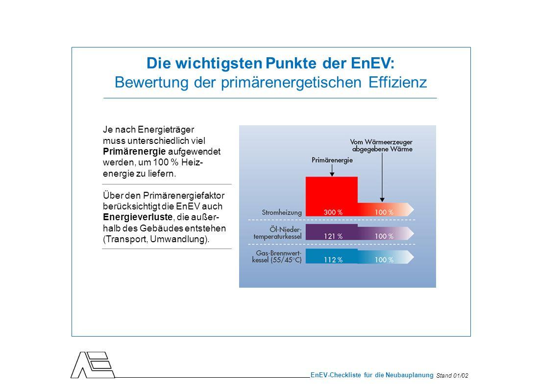 Stand 01/02 EnEV-Checkliste für die Neubauplanung Die wichtigsten Punkte der EnEV: Bewertung der primärenergetischen Effizienz Je nach Energieträger m
