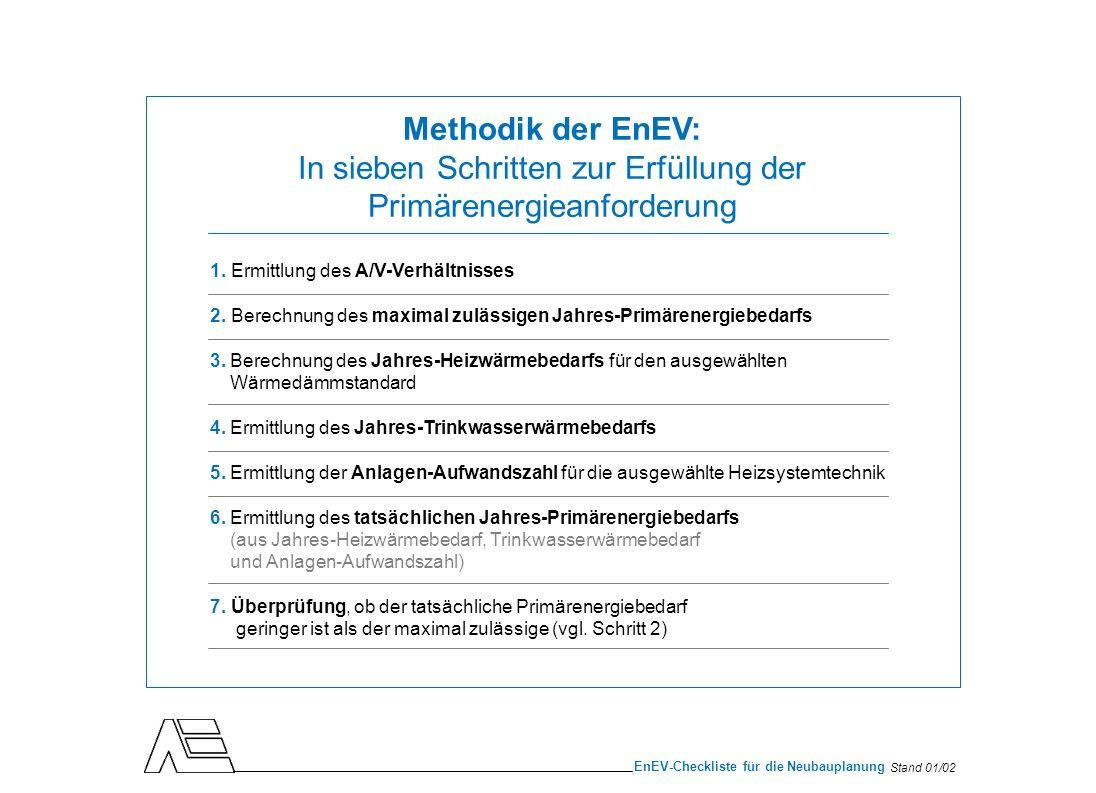 Stand 01/02 EnEV-Checkliste für die Neubauplanung Methodik der EnEV: In sieben Schritten zur Erfüllung der Primärenergieanforderung 1. Ermittlung des