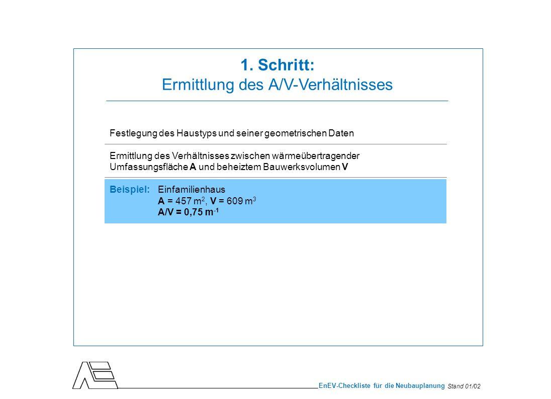 Stand 01/02 EnEV-Checkliste für die Neubauplanung Festlegung des Haustyps und seiner geometrischen Daten Ermittlung des Verhältnisses zwischen wärmeüb