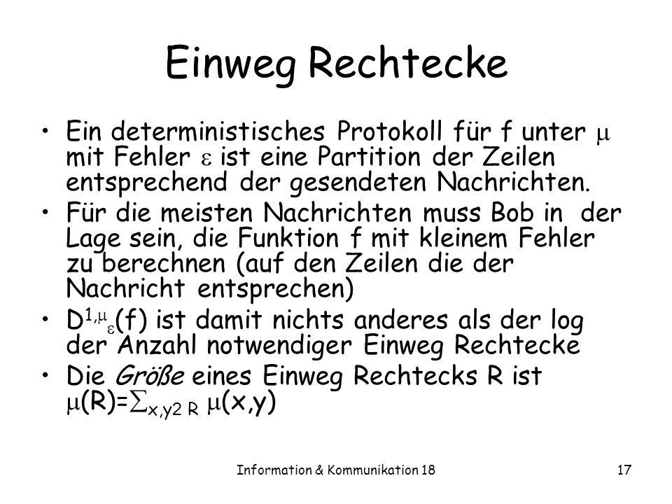 Information & Kommunikation 1817 Einweg Rechtecke Ein deterministisches Protokoll für f unter mit Fehler ist eine Partition der Zeilen entsprechend de