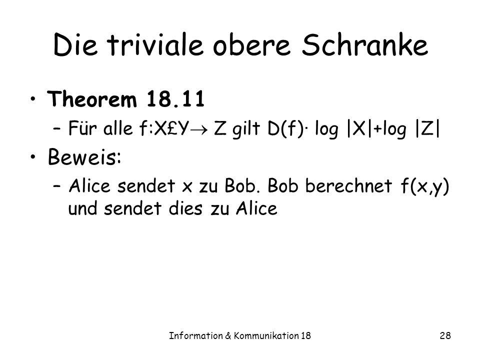 Information & Kommunikation 1828 Die triviale obere Schranke Theorem 18.11 –Für alle f:X £ Y Z gilt D(f) · log |X|+log |Z| Beweis: –Alice sendet x zu