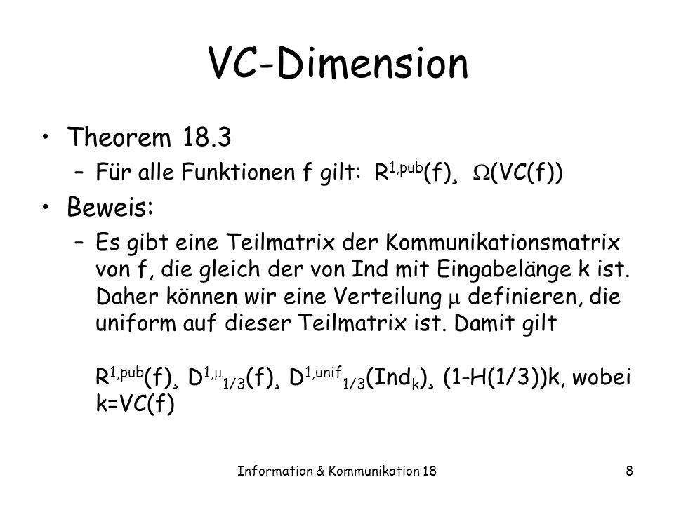 Information & Kommunikation 188 VC-Dimension Theorem 18.3 –Für alle Funktionen f gilt: R 1,pub (f) ¸ (VC(f)) Beweis: –Es gibt eine Teilmatrix der Komm