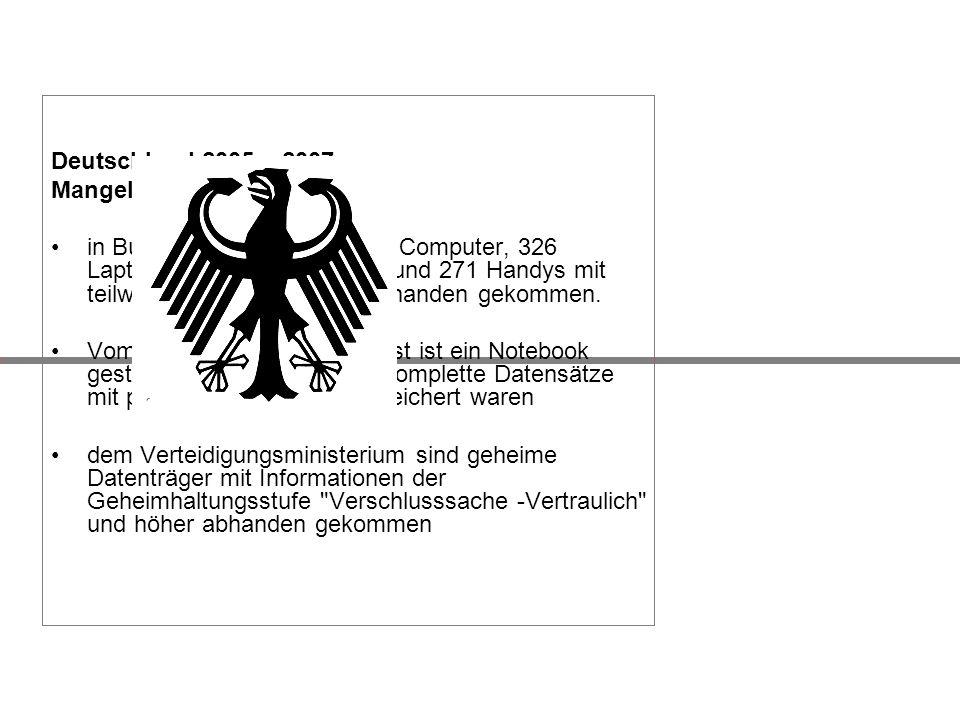 Deutschland 2005 – 2007 Mangelhafte Sicherheit in Bundesbehörden sind 189 Computer, 326 Laptops, 38 Speicher-Sticks und 271 Handys mit teilweise sensi