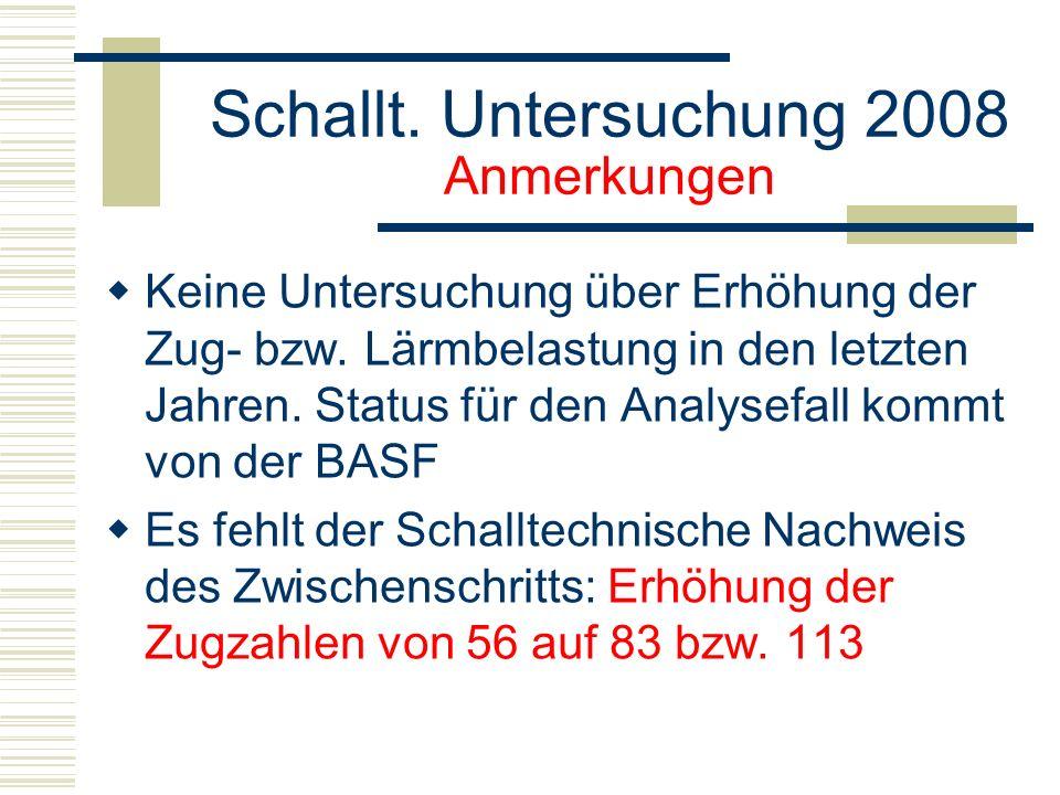 Schallt. Untersuchung 2008 Anmerkungen Keine Untersuchung über Erhöhung der Zug- bzw.