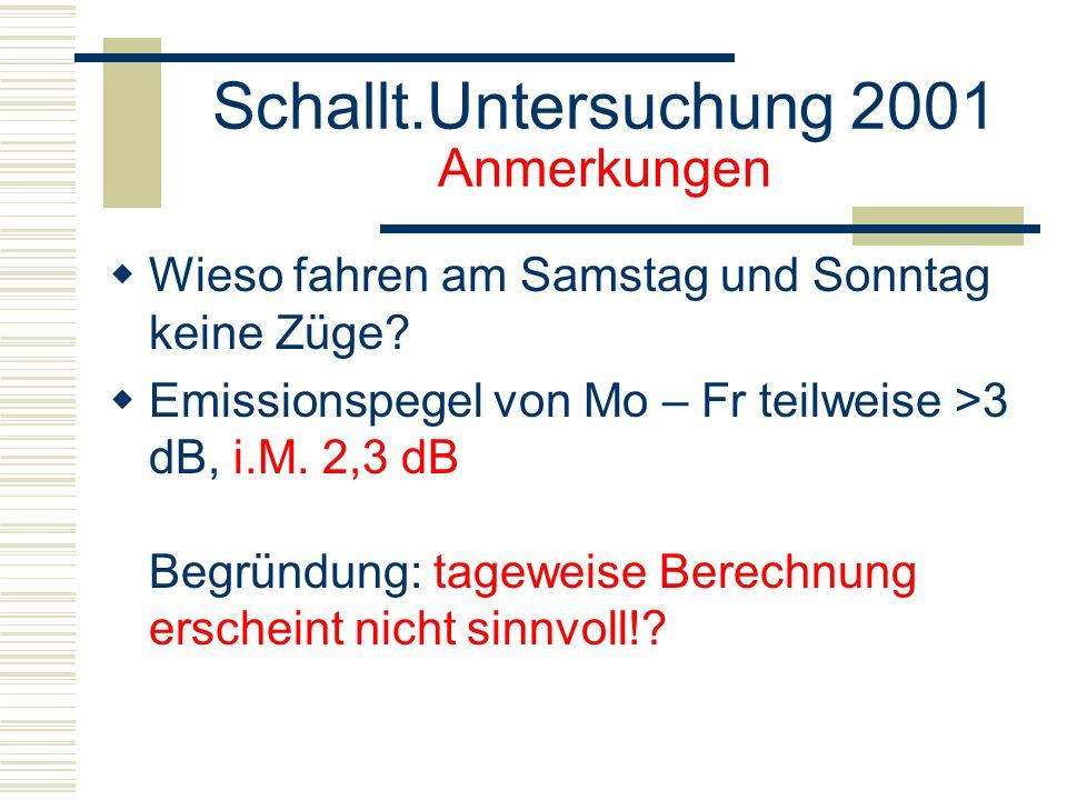 Schallt.Untersuchung 2001 Anmerkungen Erhöhung wird als gering eingestuft, aber: ab > 3 dB(A) ist Schallschutz erforderlich Fazit: Schallschutz wäre schon damals erforderlich gewesen, u.z.