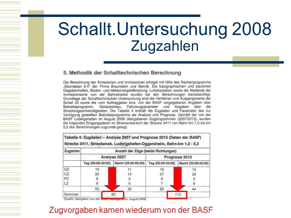 Schallt.Untersuchung 2008 Zugzahlen 30 Züge / Tag mehr 13 Containerzüge nachts mehr