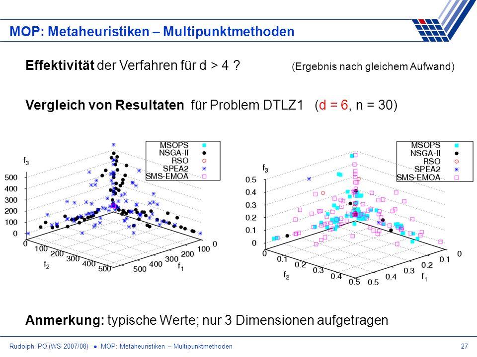 Rudolph: PO (WS 2007/08) MOP: Metaheuristiken – Multipunktmethoden27 MOP: Metaheuristiken – Multipunktmethoden Vergleich von Resultatenfür Problem DTL