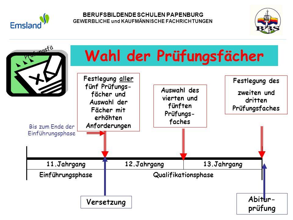 BERUFSBILDENDE SCHULEN PAPENBURG GEWERBLICHE und KAUFMÄNNISCHE FACHRICHTUNGEN Belegungsverpflichtung in der Qualifikationsphase LernbereicheAufgaben- felder FächerAnzahl der Schulhalbjahre FGWFGTFGG Profil- fächer B BRC4-- Betriebs- und Volkswirtschaft-44 Volkswirtschaft4-- C Technik-4- Gesundheit-Pflege--4 Informationsverarbeitung444 B/CPraxis … 1)444 Kern- fächer A Deutsch444 eine Fremdsprache 2) 3)444 CMathematik444 Ergänzungs- fächer Ceine Naturwissenschaft 4)444 B Geschichte222 Religion / Werte und Normen222 -Sport444