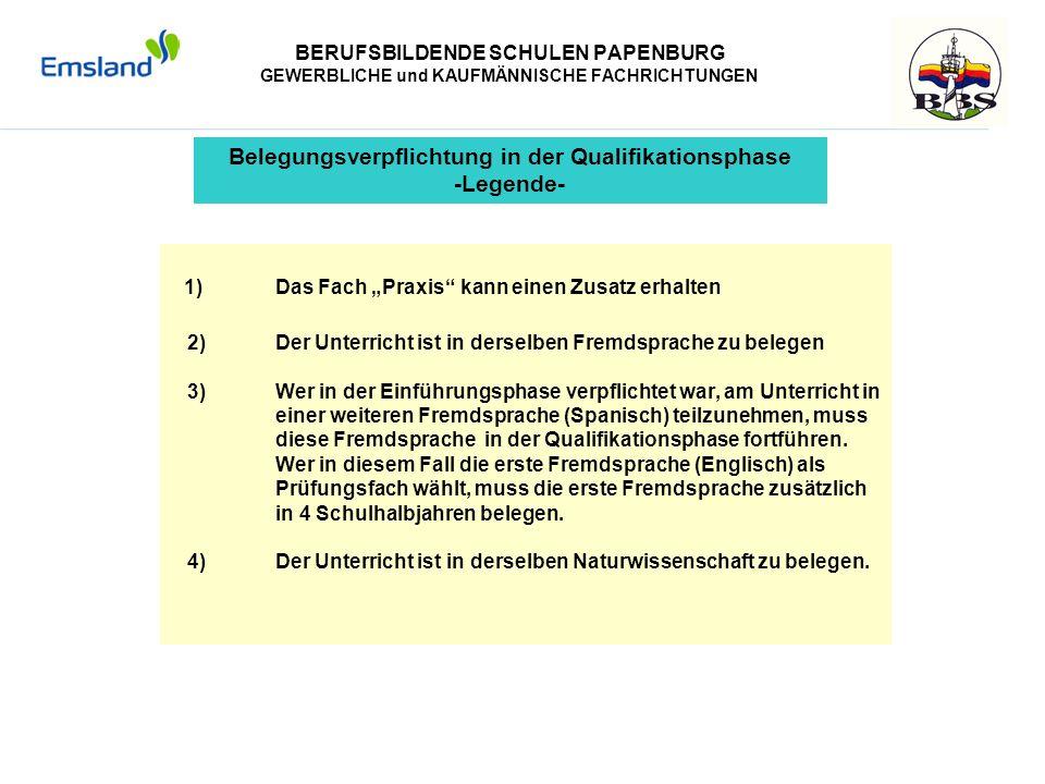 BERUFSBILDENDE SCHULEN PAPENBURG GEWERBLICHE und KAUFMÄNNISCHE FACHRICHTUNGEN Freiwilliges Zurücktreten (1) Wer die Einführungsphase nicht wiederholt hat, kann nach dem ersten Schulhalbjahr der Qualifikationsphase in das zweite Schulhalbjahr der Einführungsphase zurücktreten.