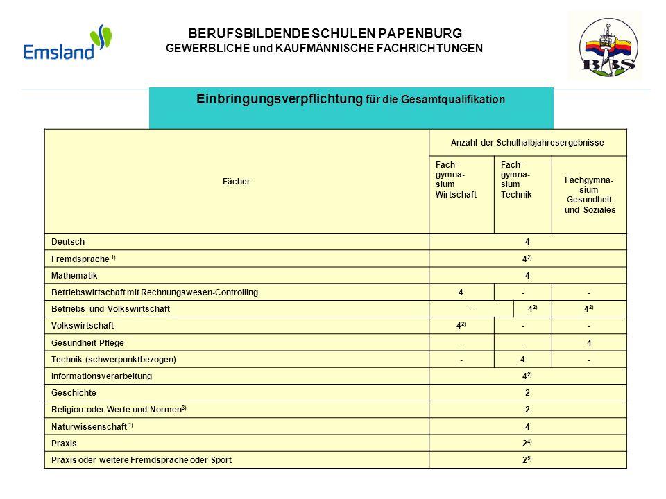 BERUFSBILDENDE SCHULEN PAPENBURG GEWERBLICHE und KAUFMÄNNISCHE FACHRICHTUNGEN Einbringungsverpflichtung für die Gesamtqualifikation Fächer Anzahl der