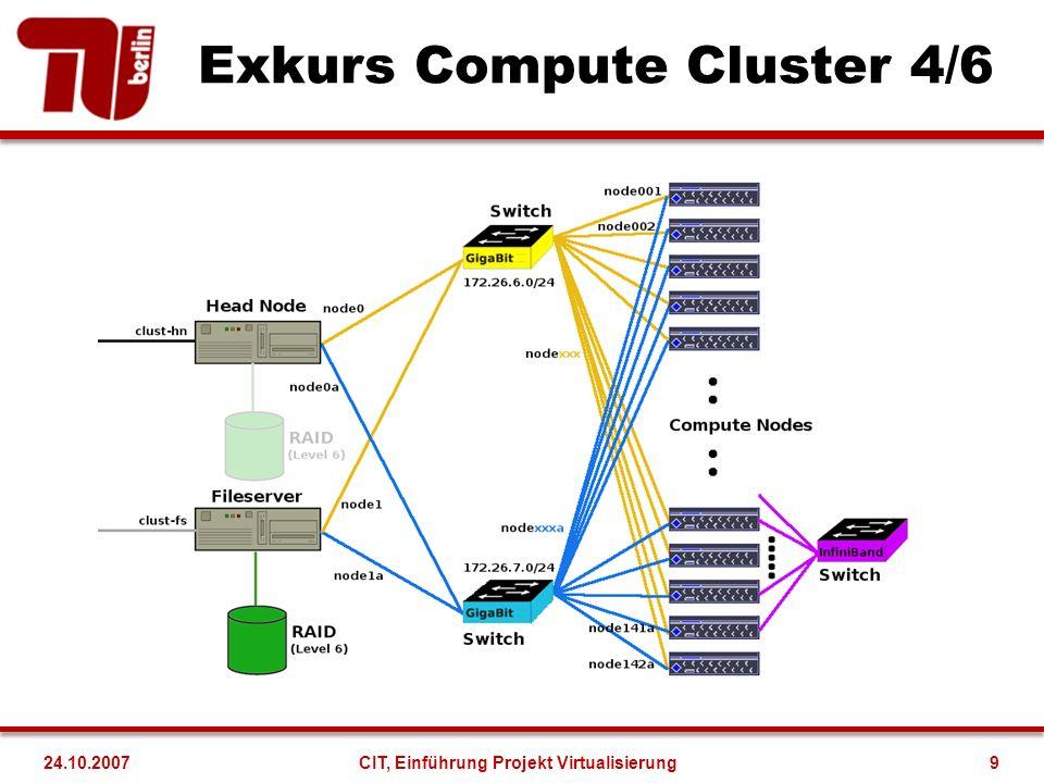 Exkurs Compute Cluster 5/6 24.10.2007CIT, Einführung Projekt Virtualisierung10