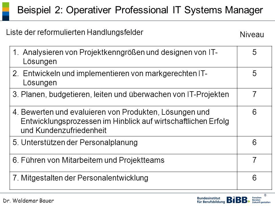® Dr. Waldemar Bauer Beispiel 2: Operativer Professional IT Systems Manager 1.Analysieren von Projektkenngrößen und designen von IT- Lösungen 5 2.Entw