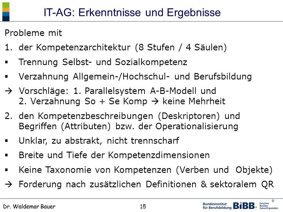 ® Dr. Waldemar Bauer Probleme mit 1.der Kompetenzarchitektur (8 Stufen / 4 Säulen) Trennung Selbst- und Sozialkompetenz Verzahnung Allgemein-/Hochschu