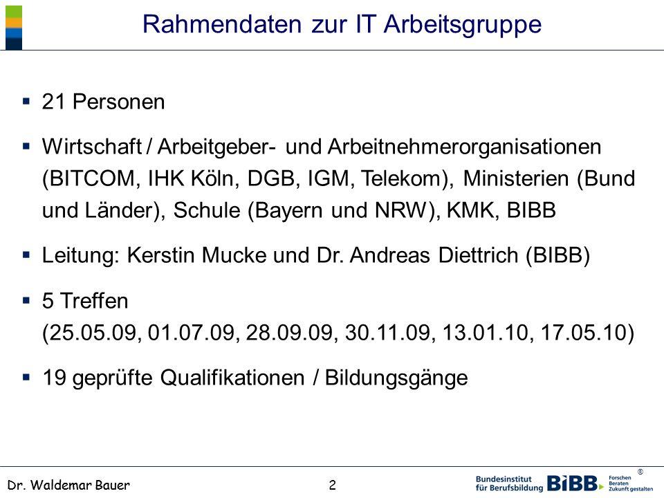 ® Dr. Waldemar Bauer Rahmendaten zur IT Arbeitsgruppe 21 Personen Wirtschaft / Arbeitgeber- und Arbeitnehmerorganisationen (BITCOM, IHK Köln, DGB, IGM
