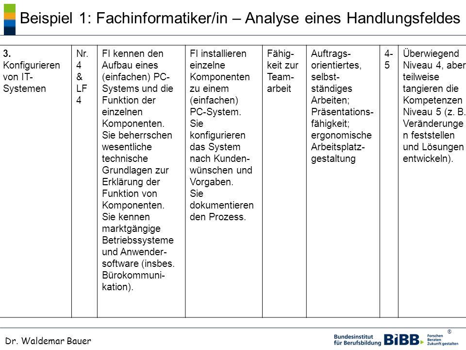 ® Dr. Waldemar Bauer Beispiel 1: Fachinformatiker/in – Analyse eines Handlungsfeldes 3. Konfigurieren von IT- Systemen Nr. 4 & LF 4 FI kennen den Aufb