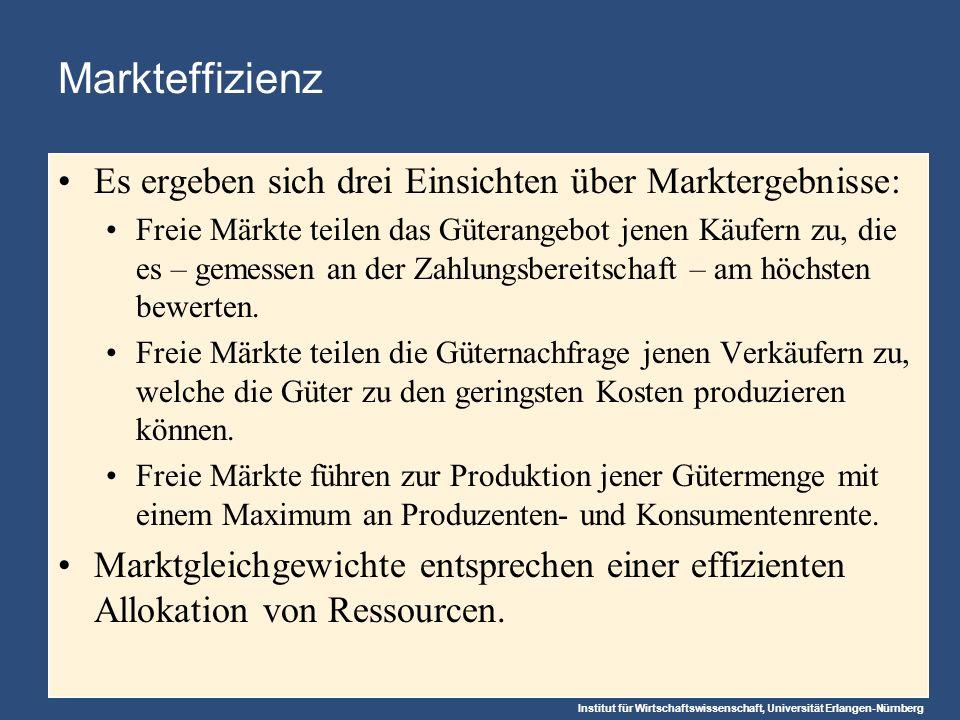 Institut für Wirtschaftswissenschaft, Universität Erlangen-Nürnberg Markteffizienz Es ergeben sich drei Einsichten über Marktergebnisse: Freie Märkte teilen das Güterangebot jenen Käufern zu, die es – gemessen an der Zahlungsbereitschaft – am höchsten bewerten.