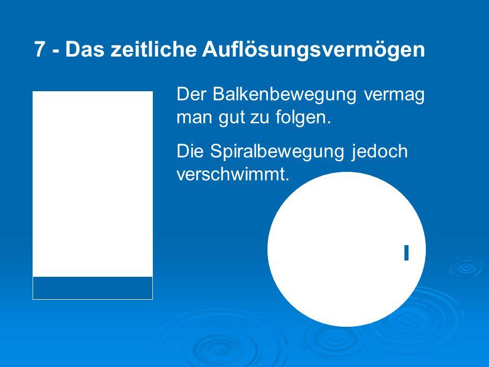 7 - Das zeitliche Auflösungsvermögen Der Balkenbewegung vermag man gut zu folgen.
