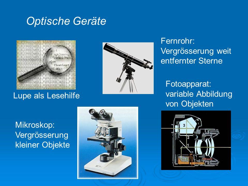 Lupe als Lesehilfe Fotoapparat: variable Abbildung von Objekten Mikroskop: Vergrösserung kleiner Objekte Fernrohr: Vergrösserung weit entfernter Sterne Optische Geräte