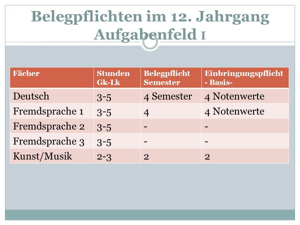 Leistungskurse 3+4 Deutsch >AF 1 Englisch > AF 1 Die verbleibenden Möglichkeiten für die Wahl der weiteren Prüffächer sind z.B.