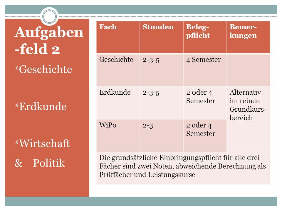 Aufgabenfeld III FachStd.
