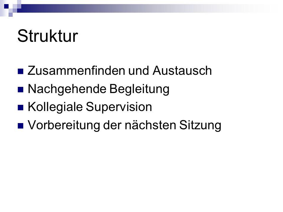 Struktur Zusammenfinden und Austausch Nachgehende Begleitung Kollegiale Supervision Vorbereitung der nächsten Sitzung