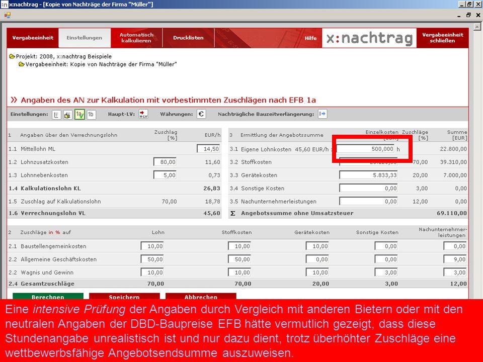 Eine intensive Prüfung der Angaben durch Vergleich mit anderen Bietern oder mit den neutralen Angaben der DBD-Baupreise EFB hätte vermutlich gezeigt,