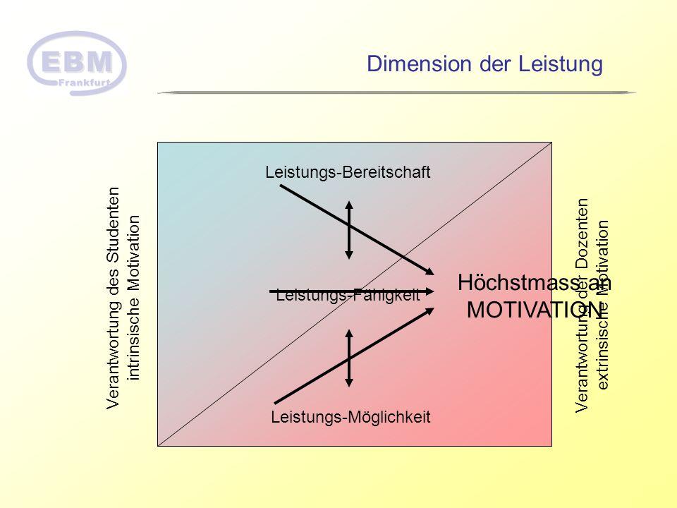 Verantwortung des Studenten intrinsische Motivation Verantwortung der Dozenten extrinsische Motivation Dimension der Leistung Leistungs-Bereitschaft L
