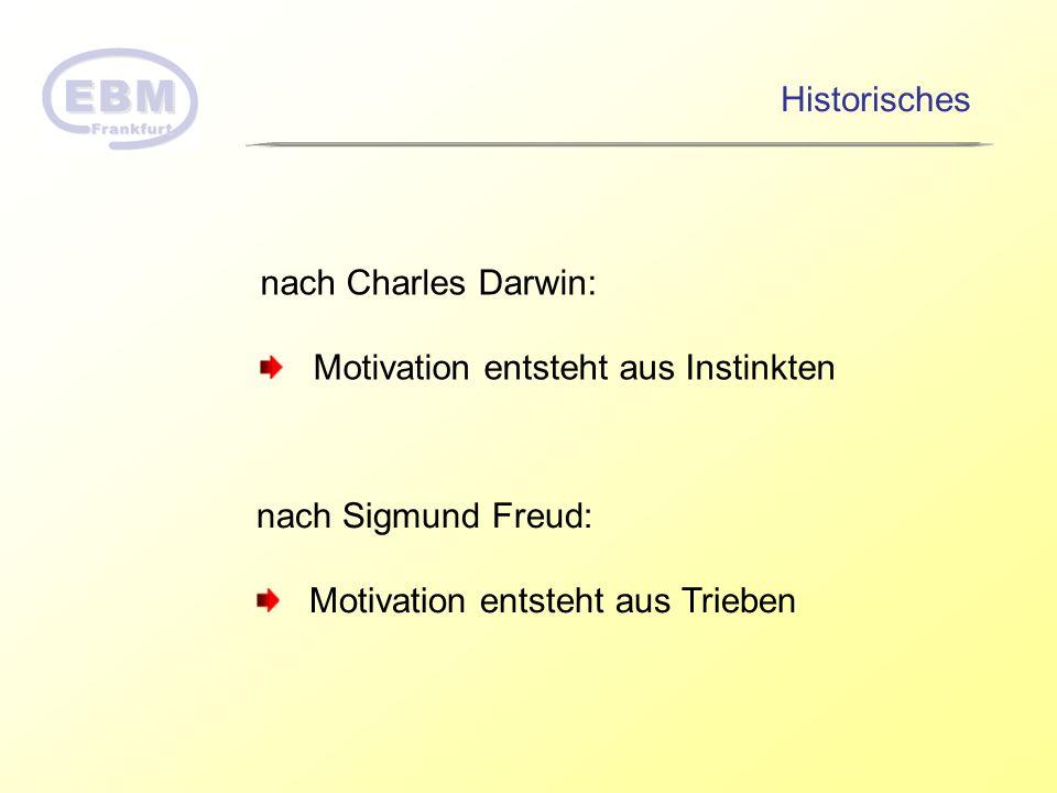 nach Charles Darwin: Motivation entsteht aus Instinkten Historisches nach Sigmund Freud: Motivation entsteht aus Trieben