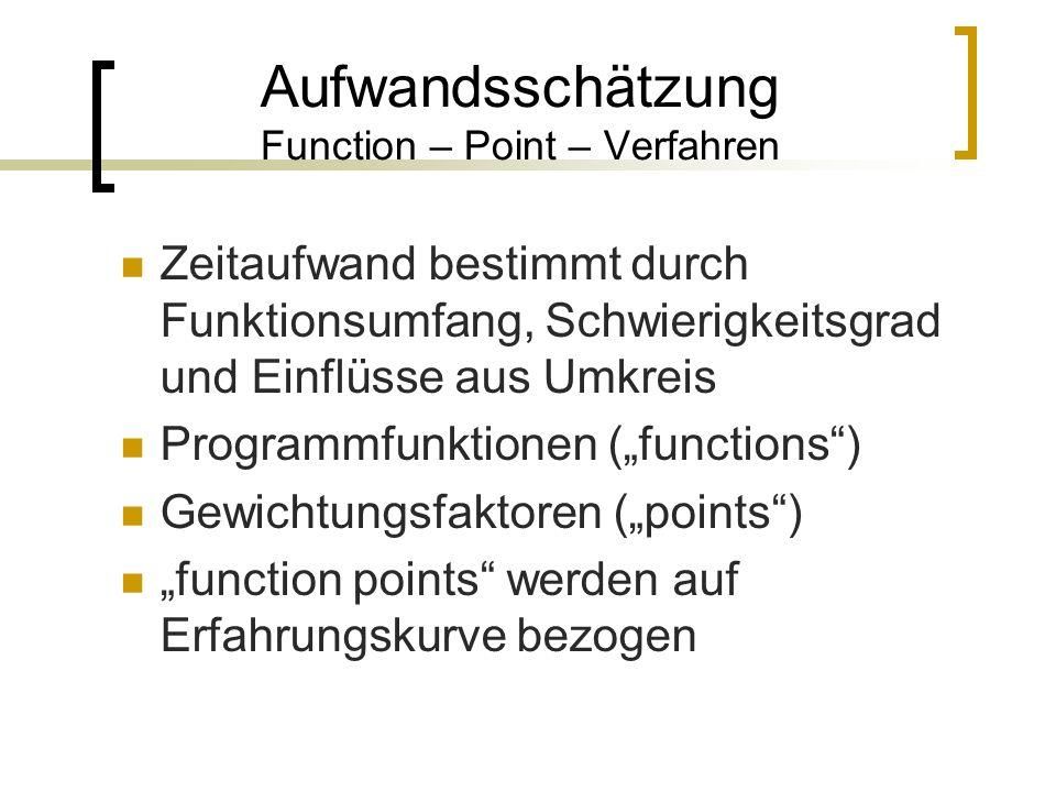Aufwandsschätzung Function – Point – Verfahren Zeitaufwand bestimmt durch Funktionsumfang, Schwierigkeitsgrad und Einflüsse aus Umkreis Programmfunkti