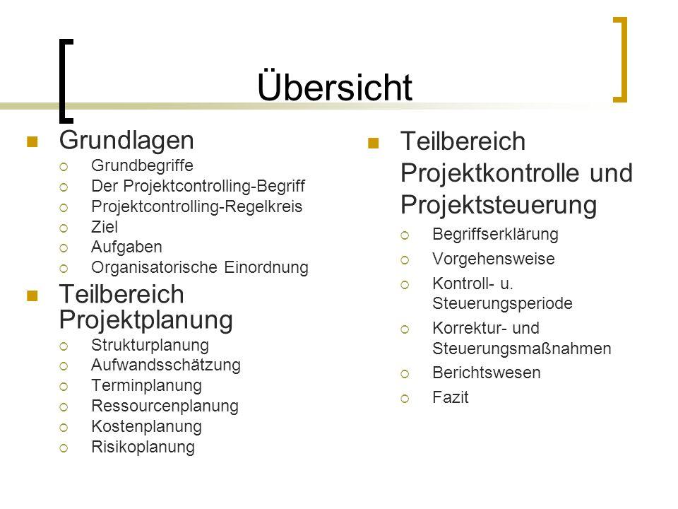 Übersicht Grundlagen Grundbegriffe Der Projektcontrolling-Begriff Projektcontrolling-Regelkreis Ziel Aufgaben Organisatorische Einordnung Teilbereich