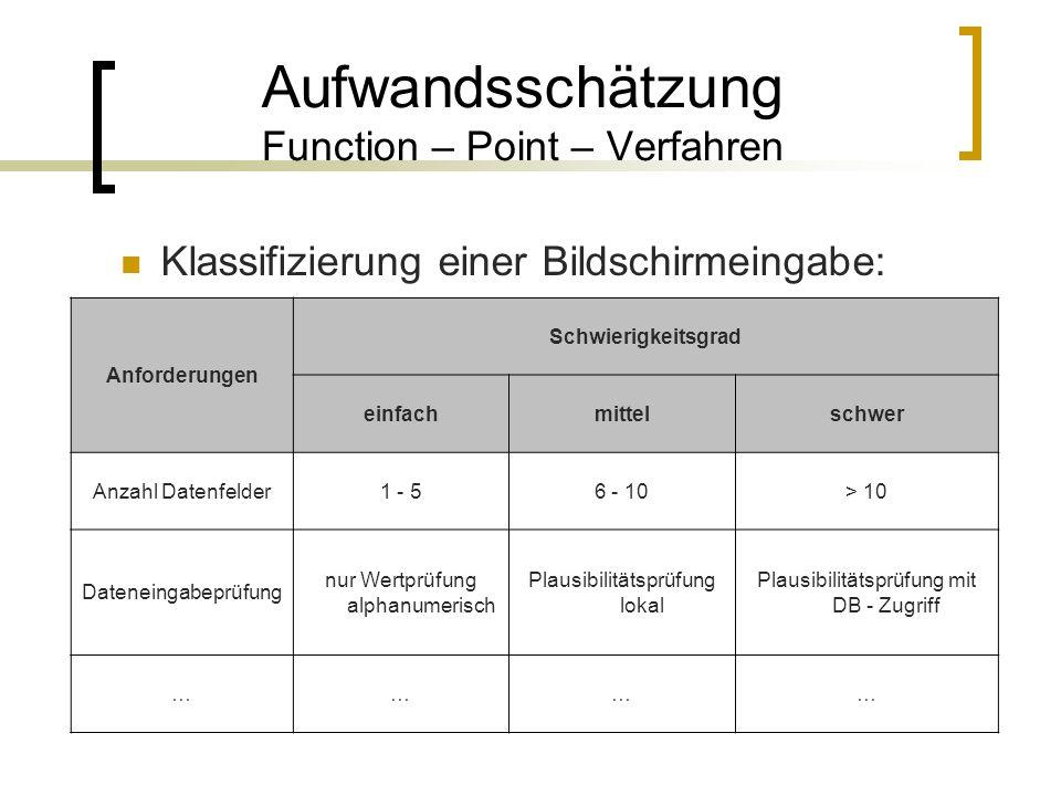 Aufwandsschätzung Function – Point – Verfahren Klassifizierung einer Bildschirmeingabe: Anforderungen Schwierigkeitsgrad einfachmittelschwer Anzahl Da