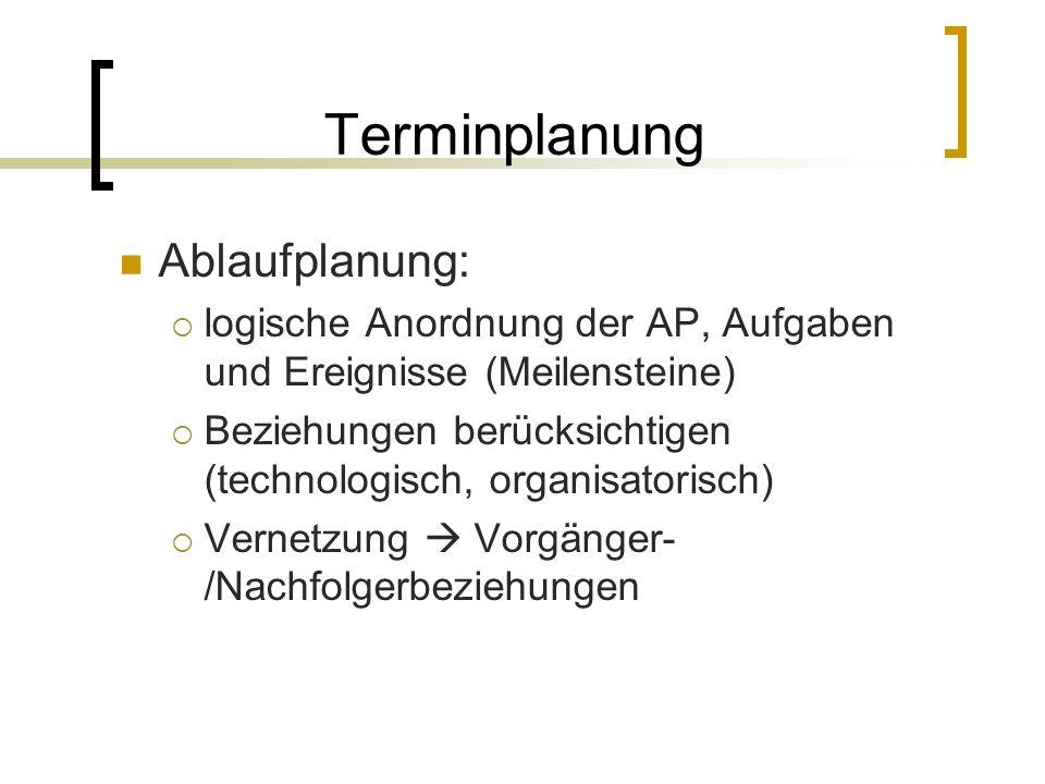 Terminplanung Ablaufplanung: logische Anordnung der AP, Aufgaben und Ereignisse (Meilensteine) Beziehungen berücksichtigen (technologisch, organisator