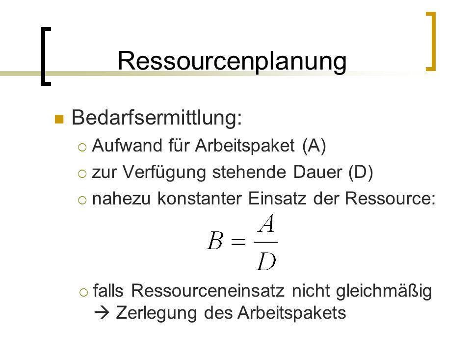 Ressourcenplanung Bedarfsermittlung: Aufwand für Arbeitspaket (A) zur Verfügung stehende Dauer (D) nahezu konstanter Einsatz der Ressource: falls Ress
