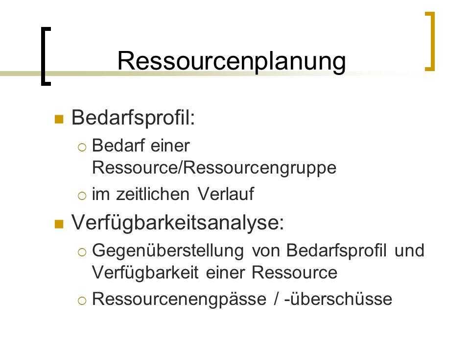 Ressourcenplanung Bedarfsprofil: Bedarf einer Ressource/Ressourcengruppe im zeitlichen Verlauf Verfügbarkeitsanalyse: Gegenüberstellung von Bedarfspro