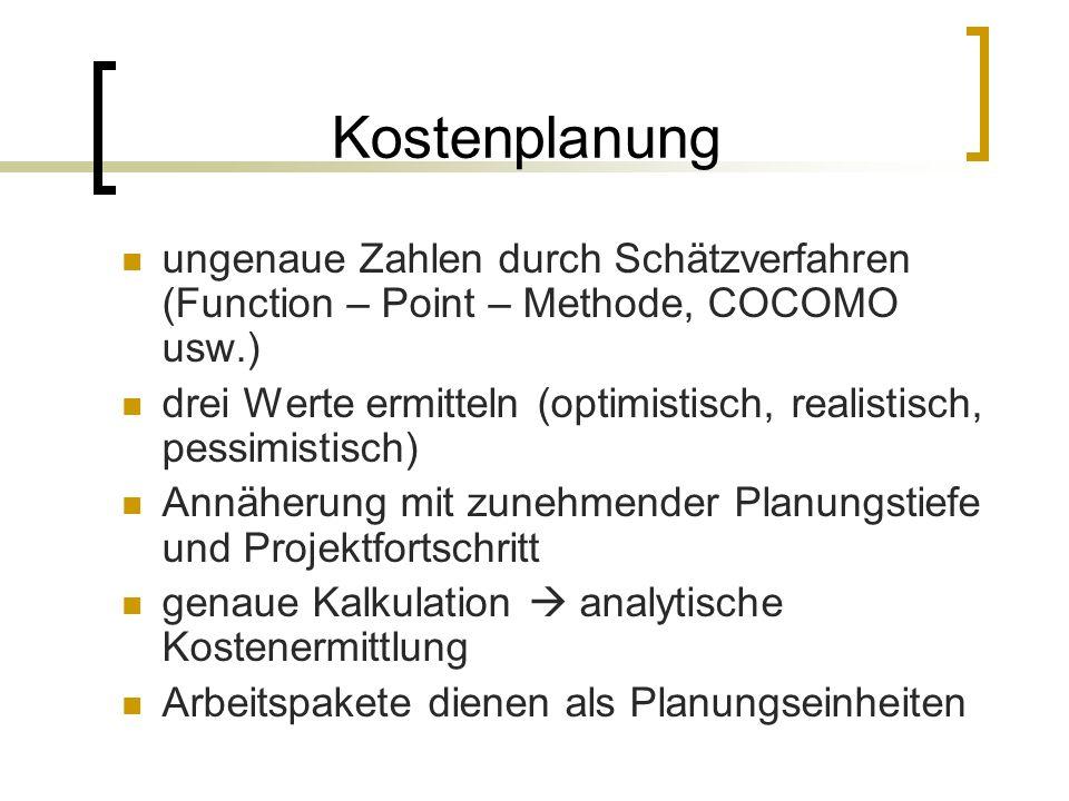 Kostenplanung ungenaue Zahlen durch Schätzverfahren (Function – Point – Methode, COCOMO usw.) drei Werte ermitteln (optimistisch, realistisch, pessimi