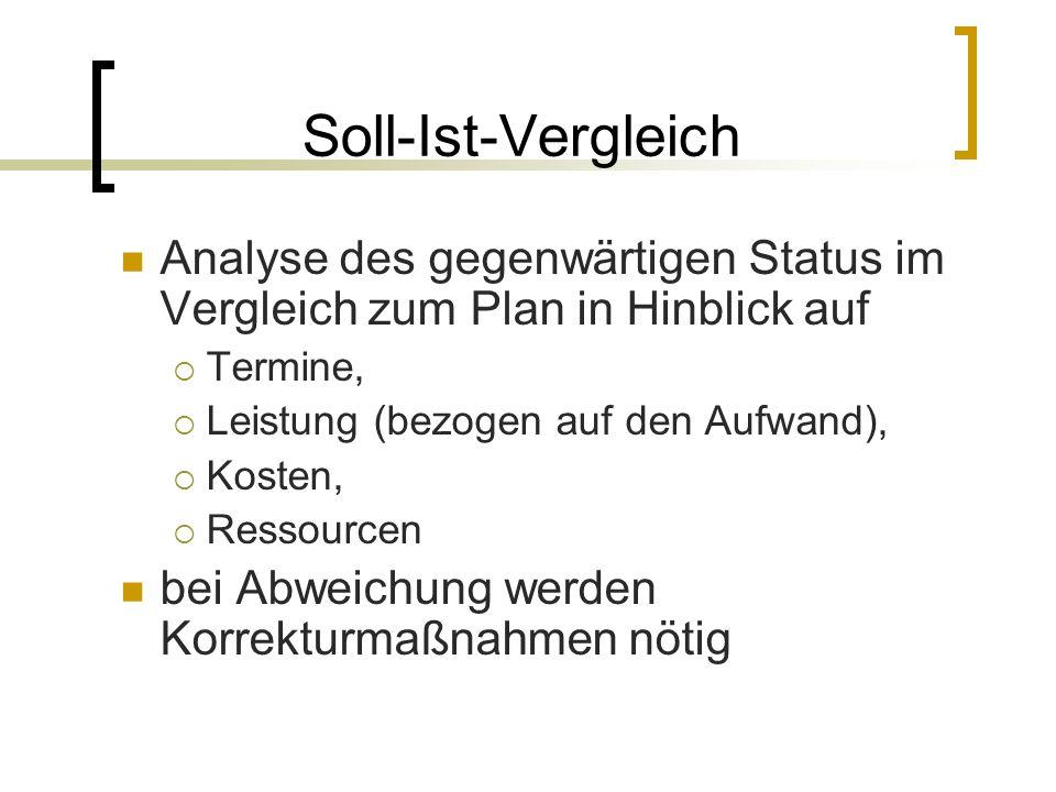 Soll-Ist-Vergleich Analyse des gegenwärtigen Status im Vergleich zum Plan in Hinblick auf Termine, Leistung (bezogen auf den Aufwand), Kosten, Ressour