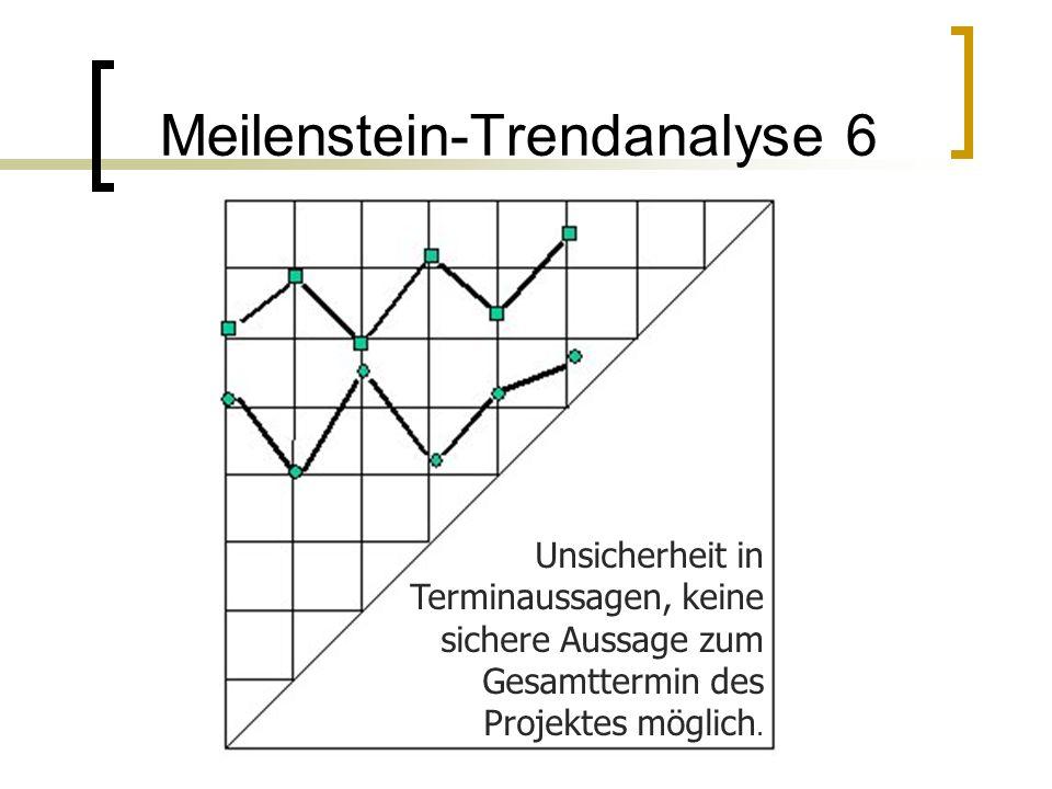 Meilenstein-Trendanalyse 6 Unsicherheit in Terminaussagen, keine sichere Aussage zum Gesamttermin des Projektes möglich.