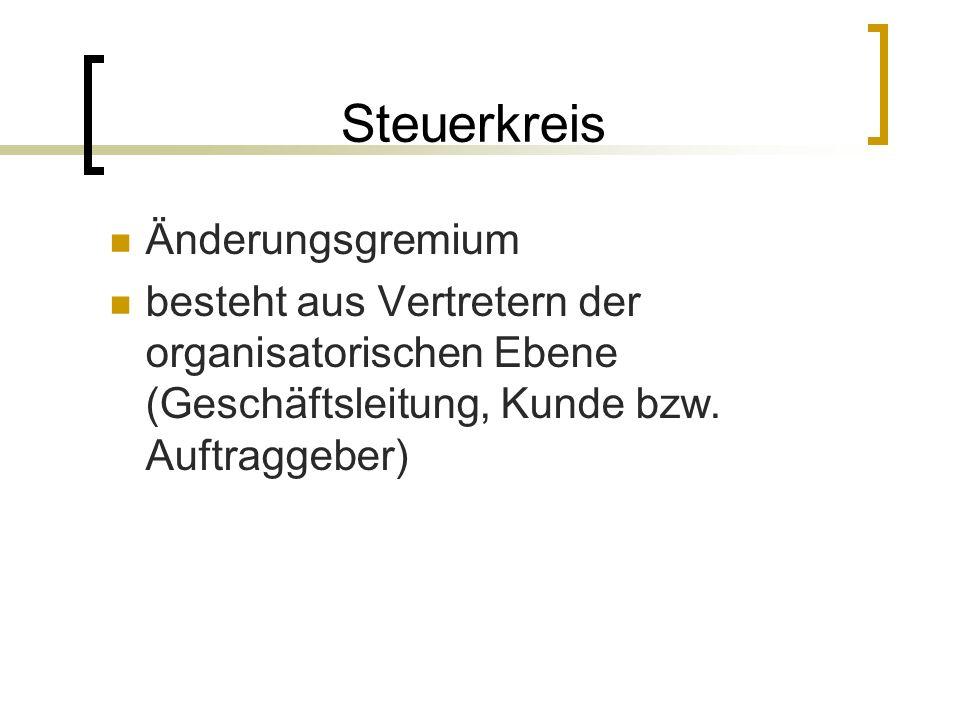 Steuerkreis Änderungsgremium besteht aus Vertretern der organisatorischen Ebene (Geschäftsleitung, Kunde bzw. Auftraggeber)