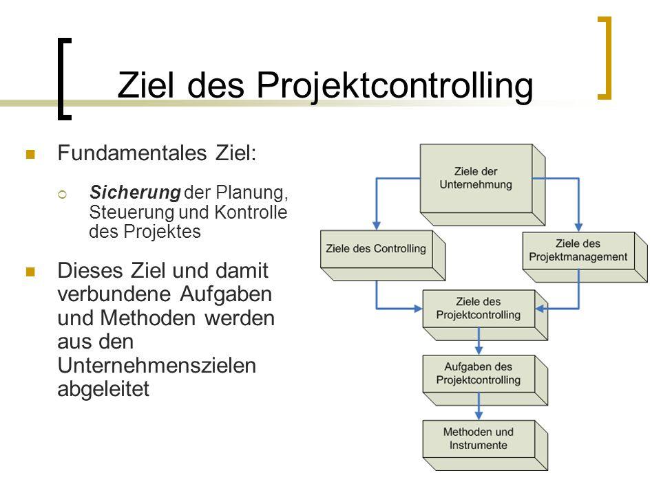 Ziel des Projektcontrolling Fundamentales Ziel: Sicherung der Planung, Steuerung und Kontrolle des Projektes Dieses Ziel und damit verbundene Aufgaben