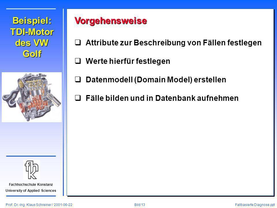 Prof. Dr.-Ing. Klaus Schreiner / 2001-06-22 Fallbasierte Diagnose.ppt Bild 13 Fachhochschule Konstanz University of Applied Sciences Beispiel: TDI-Mot